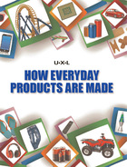 How Everyday Products are Made image