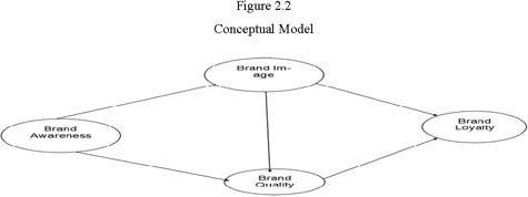Gale Academic OneFile - Document - The effect of devotee-based brand