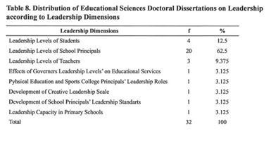 investigating leadership essay An essay example dealing with the question of strong leadership in business the problem is whether it is really effective or not, pros and cons are given strong leadership in a business organization essay sample.