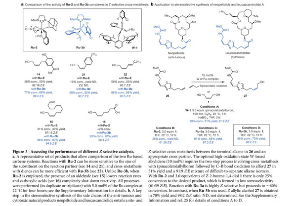 Bis trialkoxysilyl  difunctionalized polycyclooctenes from     RSC Publishing   Royal Society of Chemistry