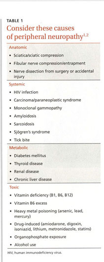 Academic OneFile - Document - Causes of peripheral neuropathy