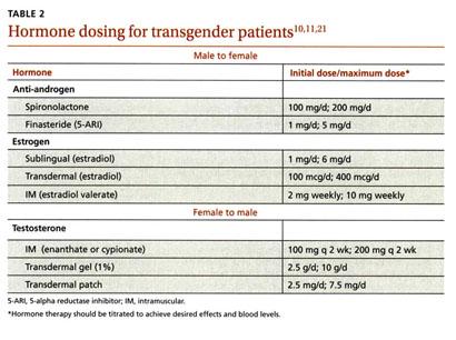 Estradiol dosage transsexuals
