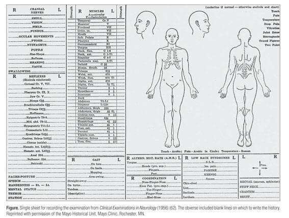 Gale Academic OneFile - Document - History of neurologic examination