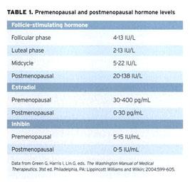 propranolol buy online