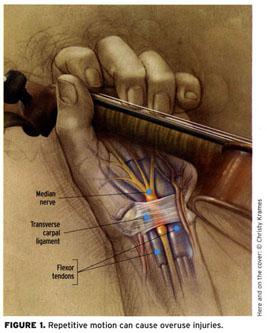 Hand holding instrument