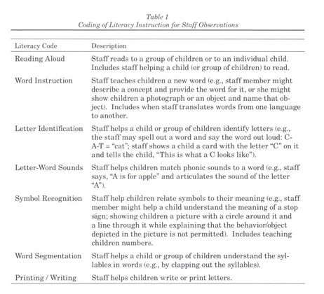 Academic Onefile Document Literacy Instruction In Canadian Child