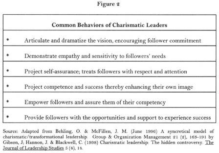 herb kelleher leadership style