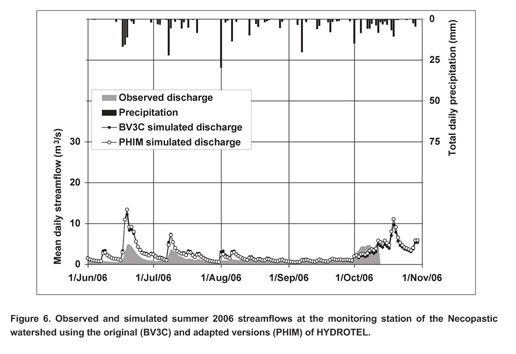 Academic OneFile - Document - Implementation of a peatland-specific