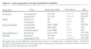 nexium dosage 40 mg