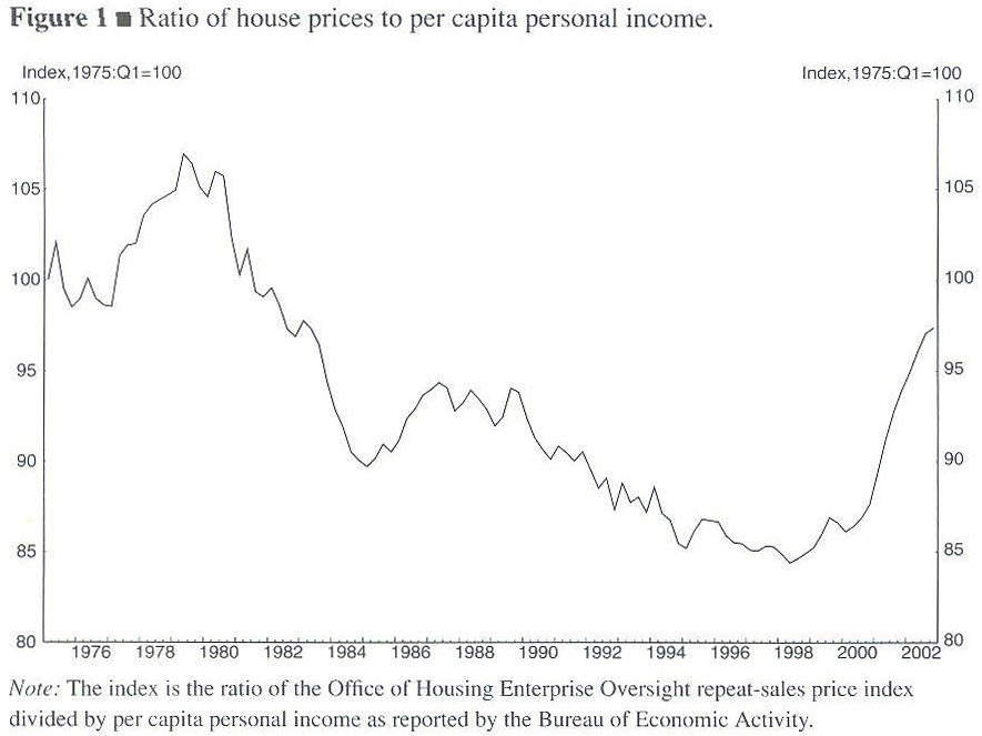 Modeling spatial and temporal house price patterns