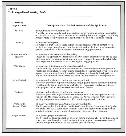 Academic Onefile Document Response To Intervention And Evidence