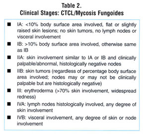 Academic Onefile Document Treatment Of Cutaneous T