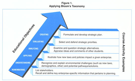 legal regulation of economic enterprises pdf