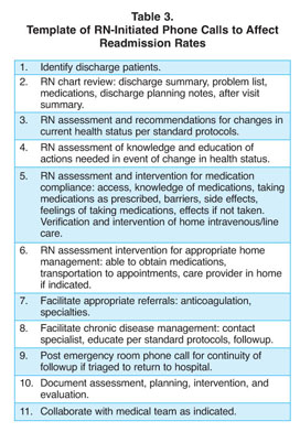 Academic OneFile Document Registered Nurses Make A Difference - Chronic care management template