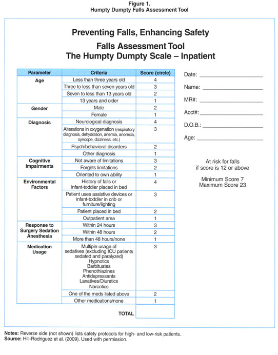 Free Worksheets balance the scales worksheet : Academic OneFile - Document - Clinical relevance of the ...