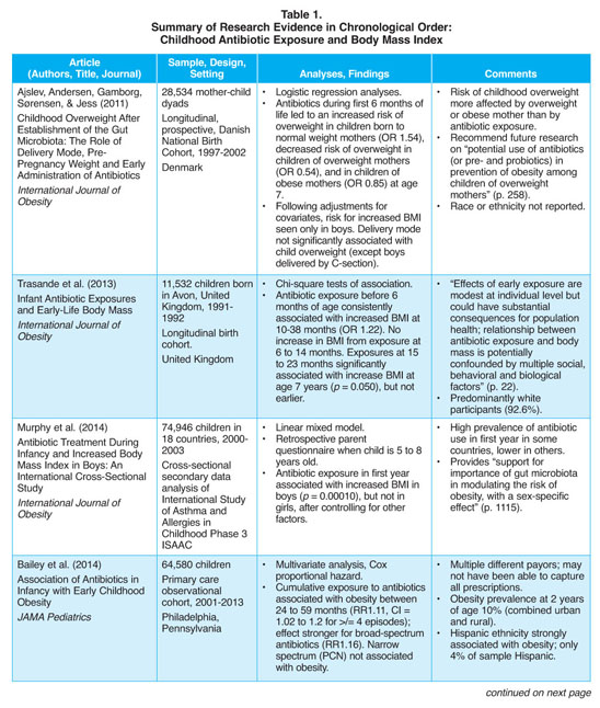 Academic OneFile - Document - Current evidence regarding antibiotic