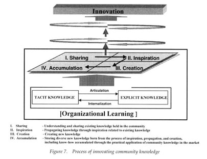 emerging leadership theories analysis paper Organizational behavior essay  exposed to different elements such as leadership  application of job characteristics theory in course analysis .