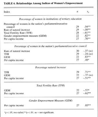 Academic onefile document the depression gender gap a view as a blueprint or a recipe to direct their construction said differently the basis for depression an emotion must be coded in the human genotype malvernweather Image collections