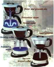 Vacuum Coffeemaker