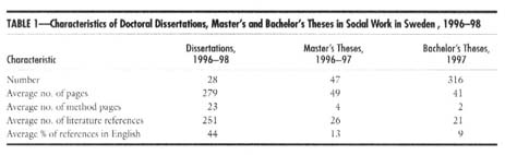 Writing a Dissertation SlidePlayer Upload your own papers  Earn money and win an iPhone