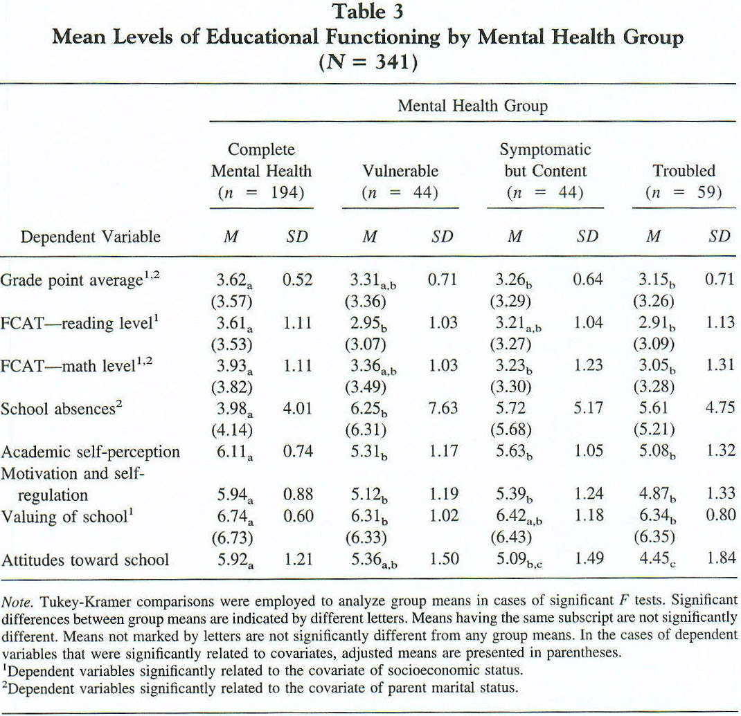 Academic Onefile Document Looking Beyond Psychopathology The Wiring Diagram For Ps1400 Free Download Dual Factor Model Of Mental Health In Youth