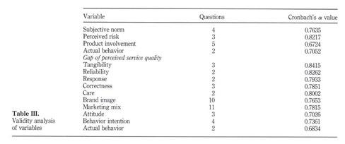 Literature review on consumer buying behaviour