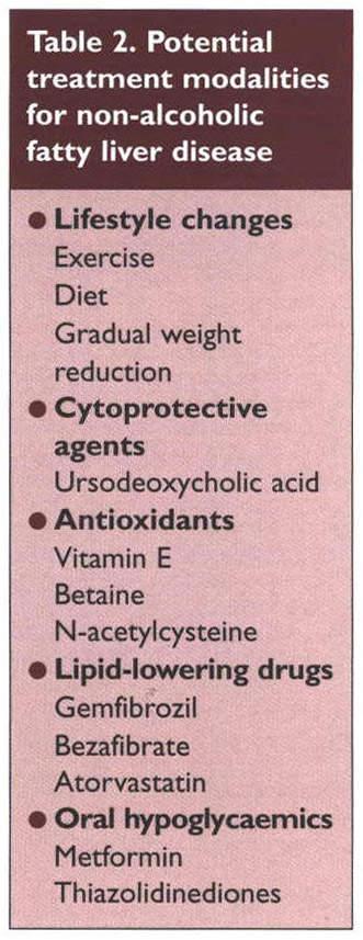 metformin with benfotiamine tablets