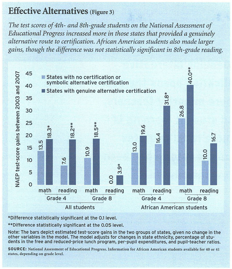 Academic onefile document what happens when states have did students in the other states the finding holds even when one adjusts for changes in the ethnic composition free lunch eligibility class size xflitez Choice Image