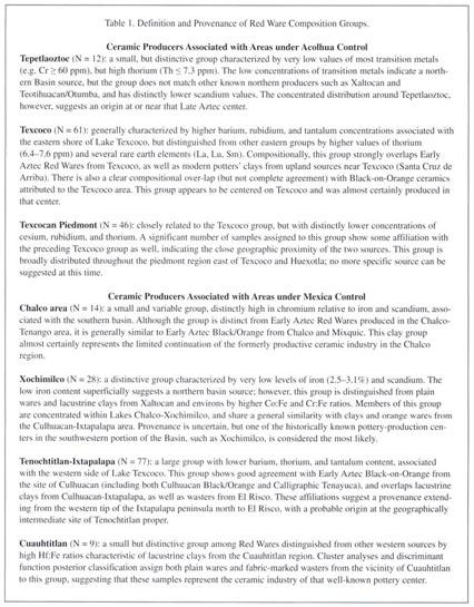 global problem essay business management