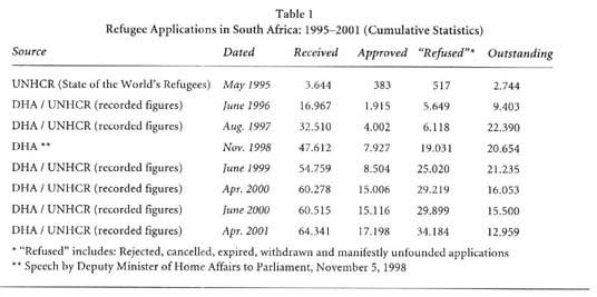 Xenophobia research paper - REVOLT Culture