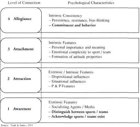 situational influences definition