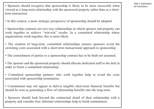 Sponsorship Agreement Template   Sample. Academic Onefile   Document   The  Nature Of Commitment In Sport
