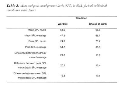 subliminal messages research paper