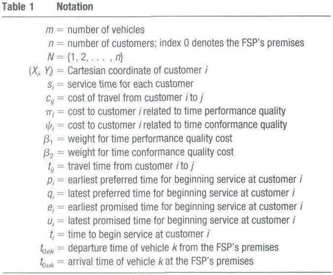 academic onefile document focusing on customer time in field academic onefile document focusing on customer time in field service a normative approach