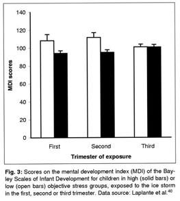 Dermatoglyphic traits in thai schizophrenia patients a matching case-control study