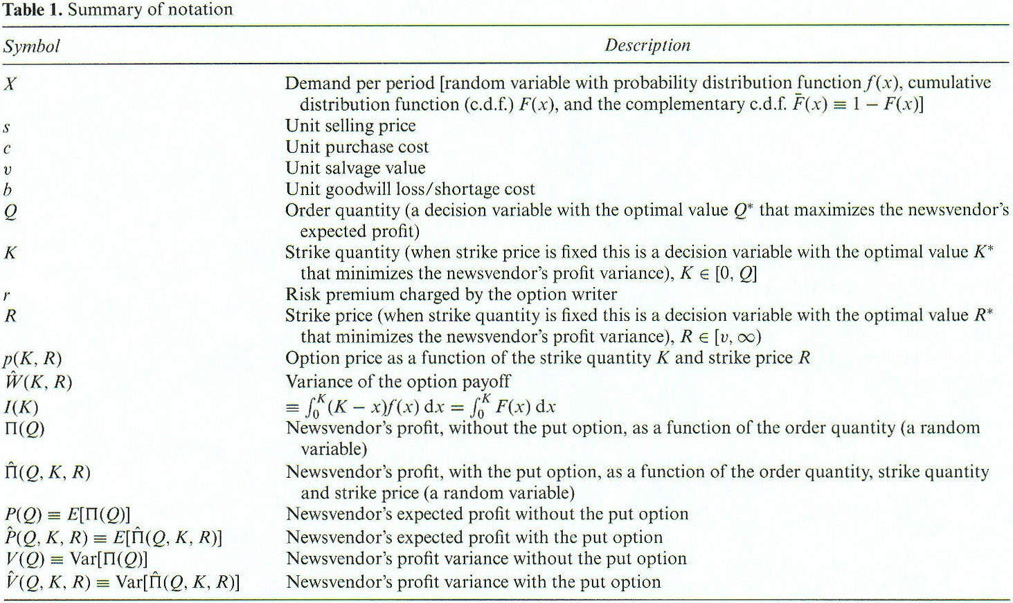 Academic onefile document value of a put option to the risk mathematical expression not reproducible in ascii 9 biocorpaavc Image collections