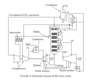 Academic OneFile - Document - A Thermodynamic Analysis of Two