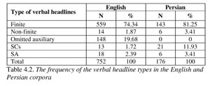 Academic OneFile - Document - A contrastive analysis of English and