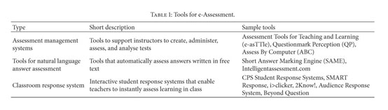 Academic OneFile - Document - Assessment in and of serious games: an