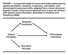 Gale Academic OneFile - Document - Longitudinal predictors