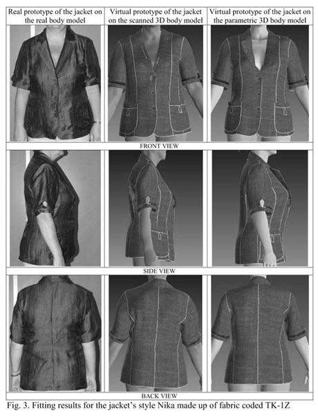 Academic OneFile - Document - Virtual prototyping of garments and
