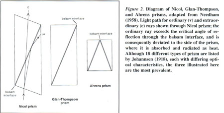 Academic Onefile Document The Petrographic Microscope Evolution
