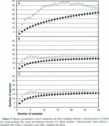 Academic OneFile - Document - Monitoring bioeroding sponges