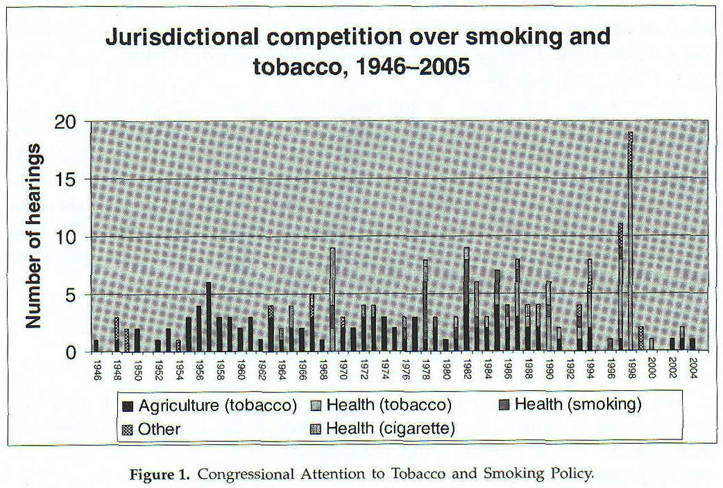 Academic Onefile  Document  TobaccoS Tipping Point The Master