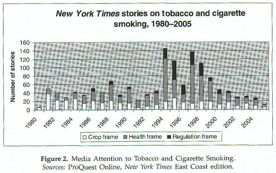 Academic Onefile - Document - Tobacco'S Tipping Point: The Master