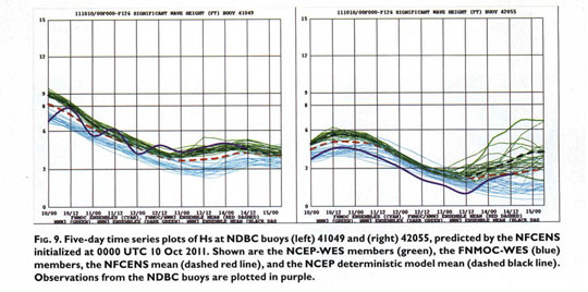 Gale Academic OneFile - Document - The NCEP-FNMOC combined wave