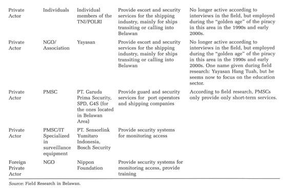 pp 35 tahun 2004 pdf