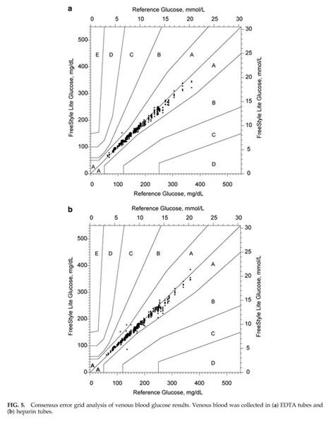 radiocarbon dating essay