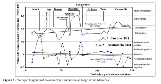 Academic onefile document longitudinal variation of bed gasparini nm tucker ge bras rl 2004 network scale dynamics of grain size sorting implications for downstream fining stream profile concavity ccuart Choice Image