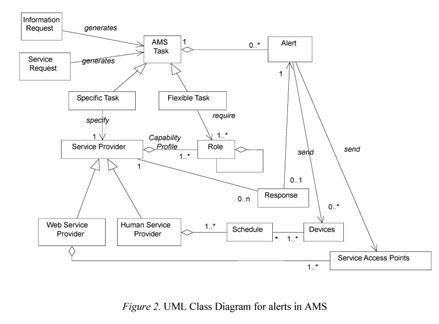 Academic OneFile - Document - Towards ubiquitous communication